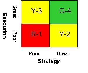 execution-vs-strategy2